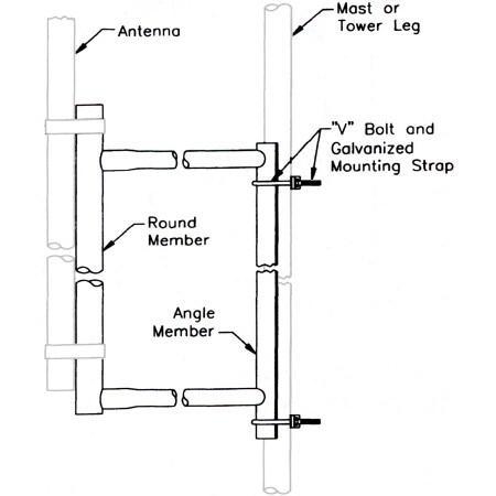 CommScope - Andrew/Decibel Antenna Side Mount Kit