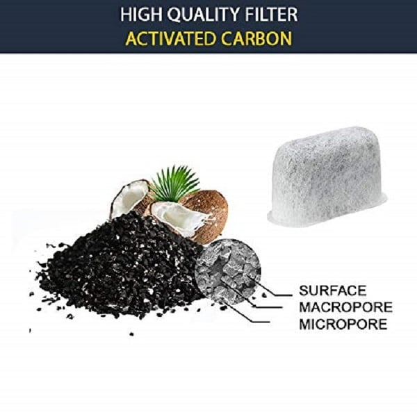 GOLDTONE Activated Carbon Water Filters fits BRAUN Coffee Makers and Brewers Replacement for your BRAUN Charcoal Water Filter 12 Pack