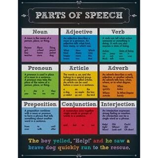 Parts Of Speech Chartlet Gr 4-8