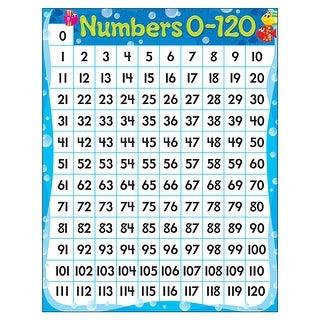 Numbers 0-120 Sea Buddies Learning