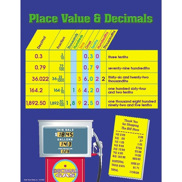 Shop Place Value And Decimals Chart Free Shipping On Orders Over
