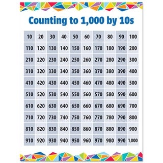 Creative Teaching Press CTP5620 Counting to 1000 by 10s Chart