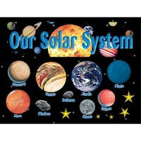 Solar System Bb Set