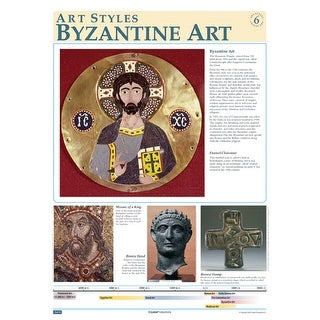 Crystal Productions Art Styles Posters, 18 x 24 in, Prehistoric/Medieval, Set of 8