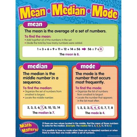 (6 Ea) Mean / Median / Mode Chart