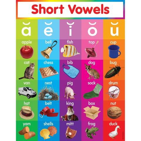 (12 Ea) Short Vowels Chart