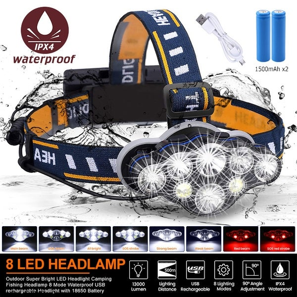 High Power Headlamp Rechargeable LED Lamp with 8 Light Modes Perfect for Hiking Camping Riding Fishing Hunting. Opens flyout.