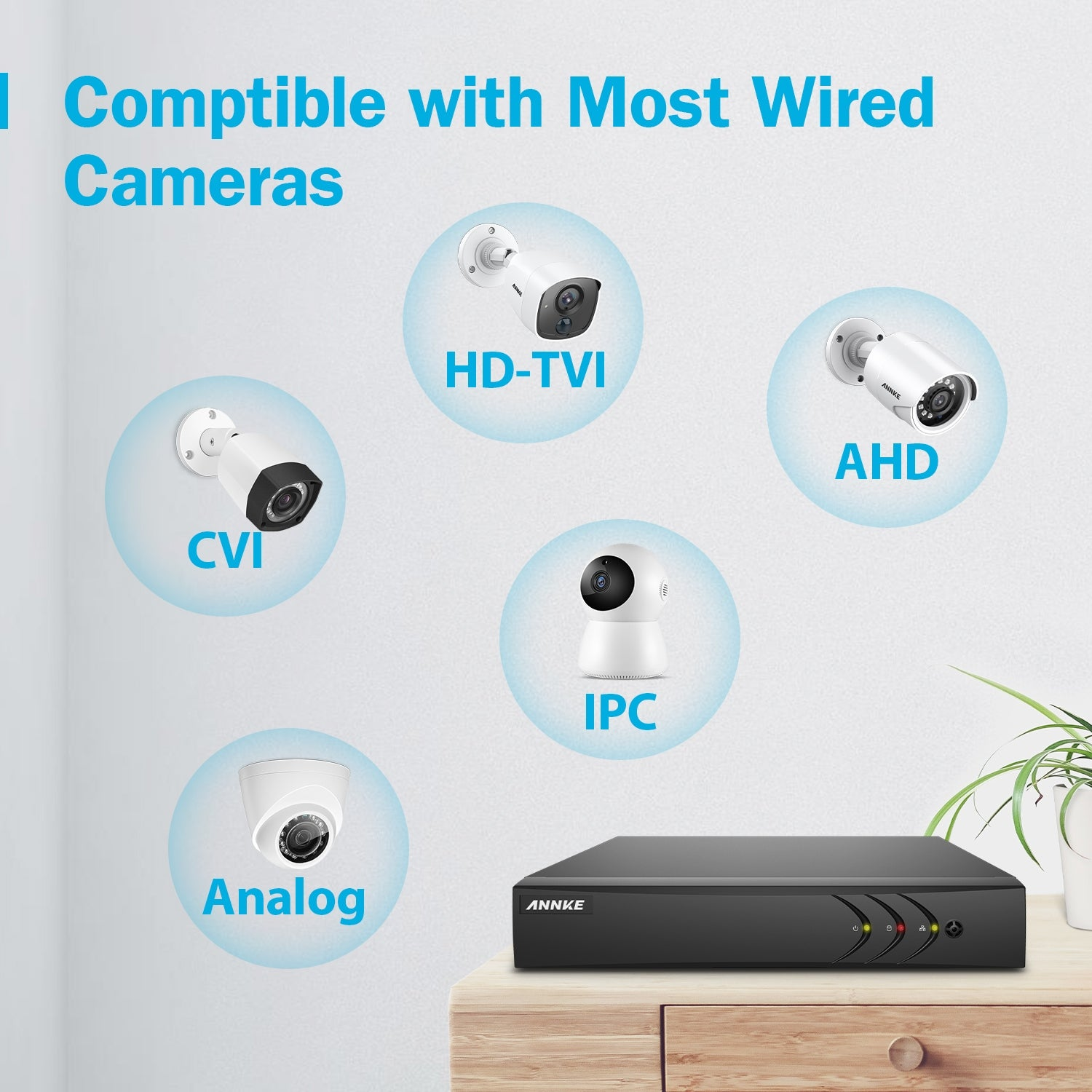 ANNKE 8CH DVR 1080P CCTV Camera Surveillance Systems With 1TB HDD