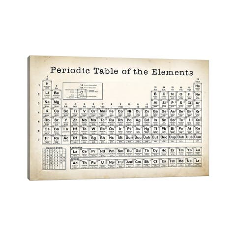 """iCanvas """"Periodic Table"""" by PatentPrintStore Canvas Print"""
