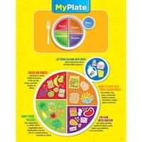 My Plate Chart
