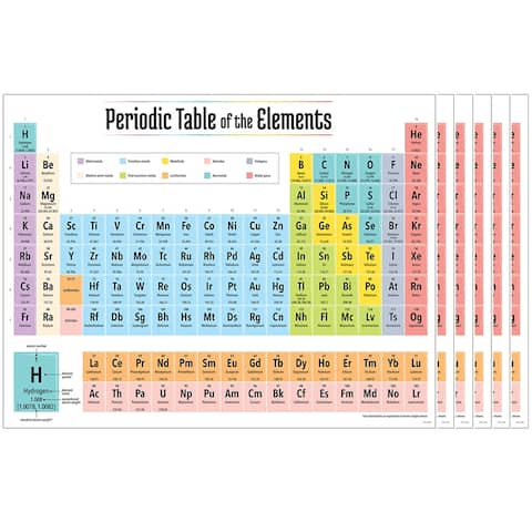 (6 Ea) 2019 Periodic Table Elements Chart