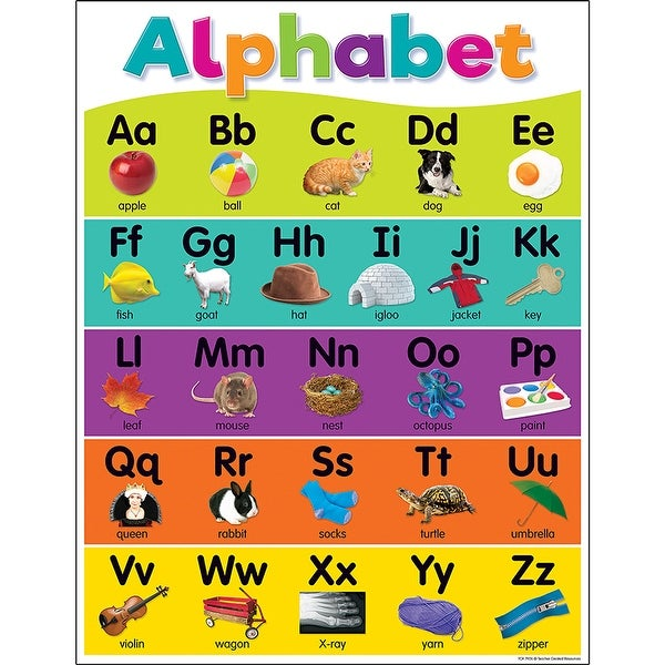 image relating to Free Printable Abc Chart named Vibrant Alphabet Chart