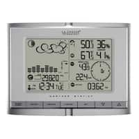 La Crosse Technology WS-1517 Professional Wireless Weather Station