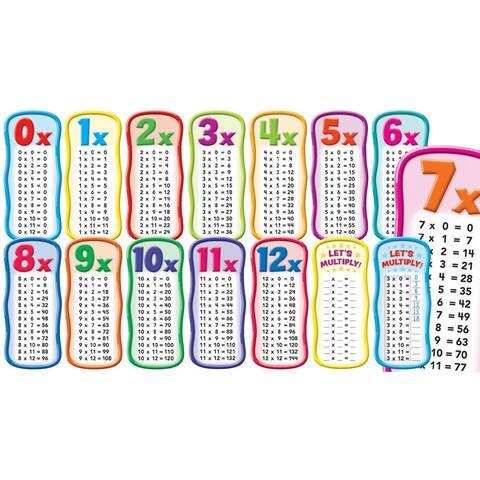 Scholastic multiplication tables bbs 565364