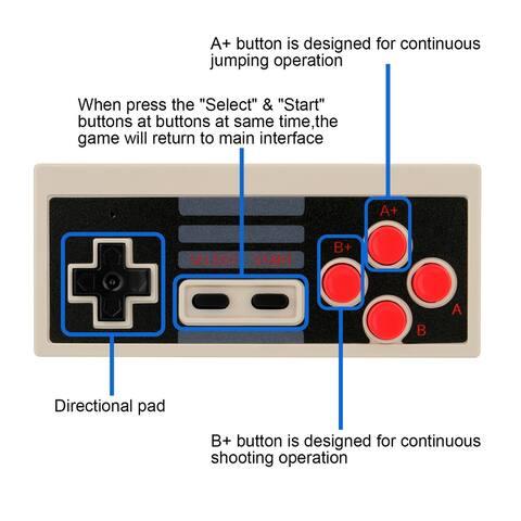 Wireless Game Controller Remote Control - Black - M