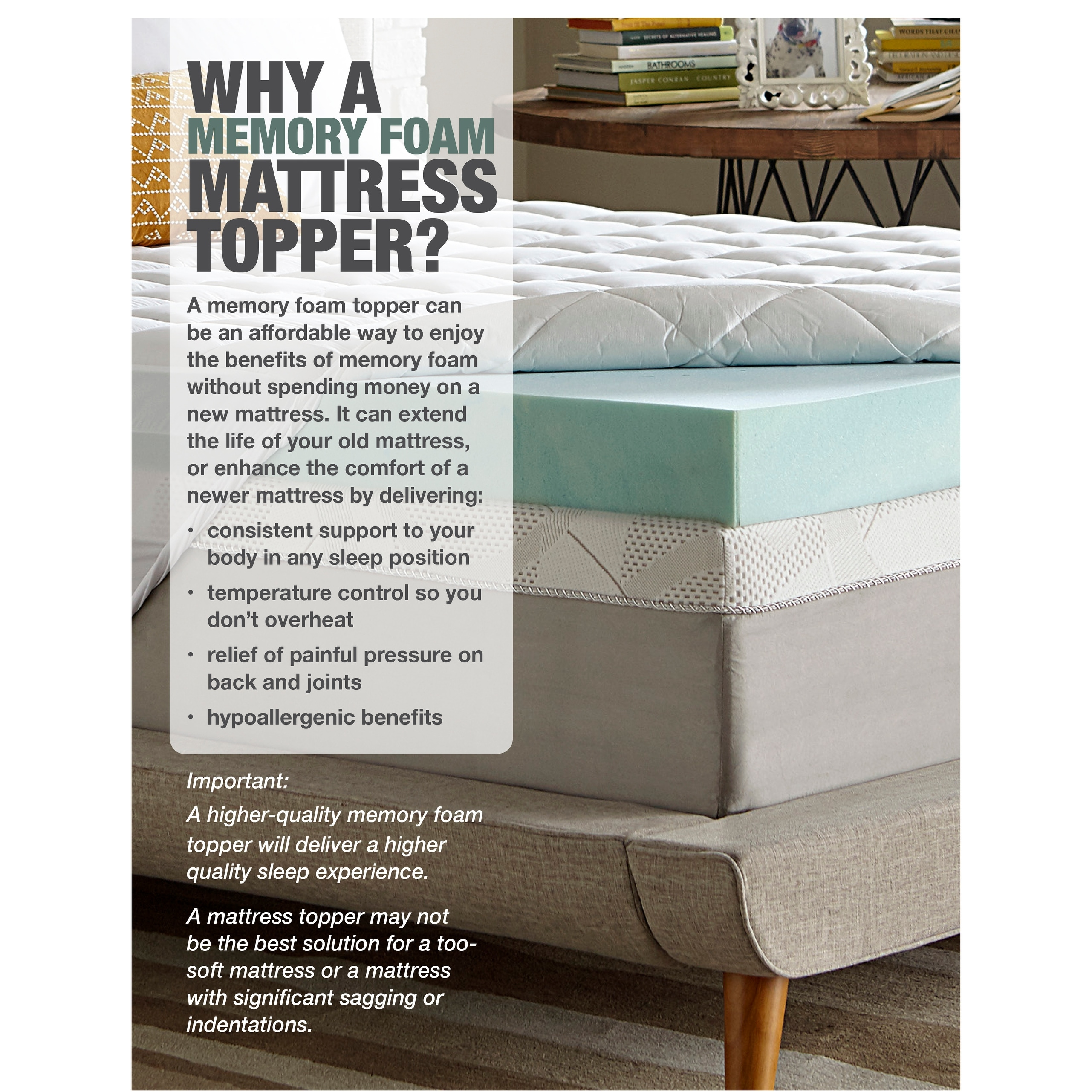 Orthopedic Foam Mattress Topper 3 In Cooling Spa 5-Zone Comfort Bed Body Support