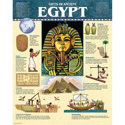 (6 Ea) Ancient Egypt Chart