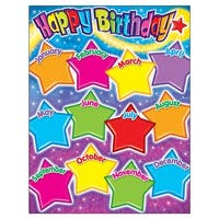 Happy Birthday Gumdrop Stars