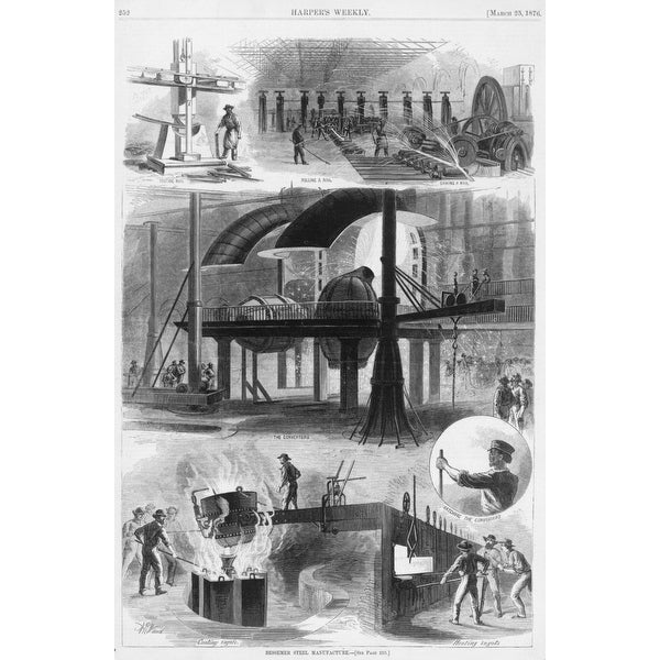Bessemer Steel Manufacture Six Illustrations Of Operations In A Steel Mill  Top Testing Rail Rolling A Rail Sawing A Rail Center