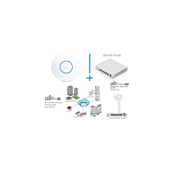 Shop Ubiquiti UAP-AC-HD-US UniFi Wireless Access Point w/ US-8-150W