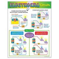 Chart Electrical Circuits