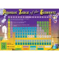 Periodic Table Of The Elements Bbs