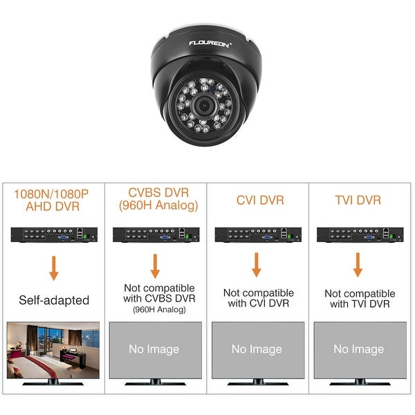 2X FLOUREON 1080P 2.0MP 3000TVL CCTV Waterproof AHD Dome DVR Camera Night Vision
