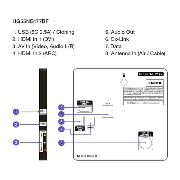 Shop Samsung HG55NE477BFXZA 55 inch LED TV w/ USB Cloning
