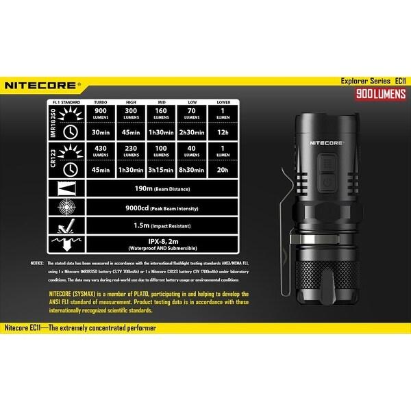 NITECORE EC11 900 Lumens Mini Pocket XM-L2 U2 LED Flashlight the Brightest