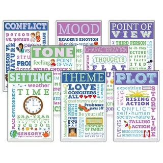 Elements Of Lit Chatter Charts 8/St