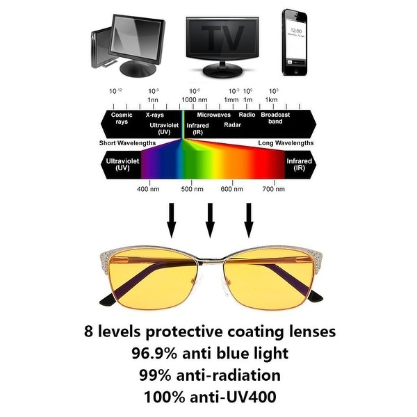 Black, Yellow Tinted Lenses Anti Glare Eyeglasses,Anti Blue Rays +1.75 Spring Hinges Computer Reading Glasses Eyekepper Readers UV Protection