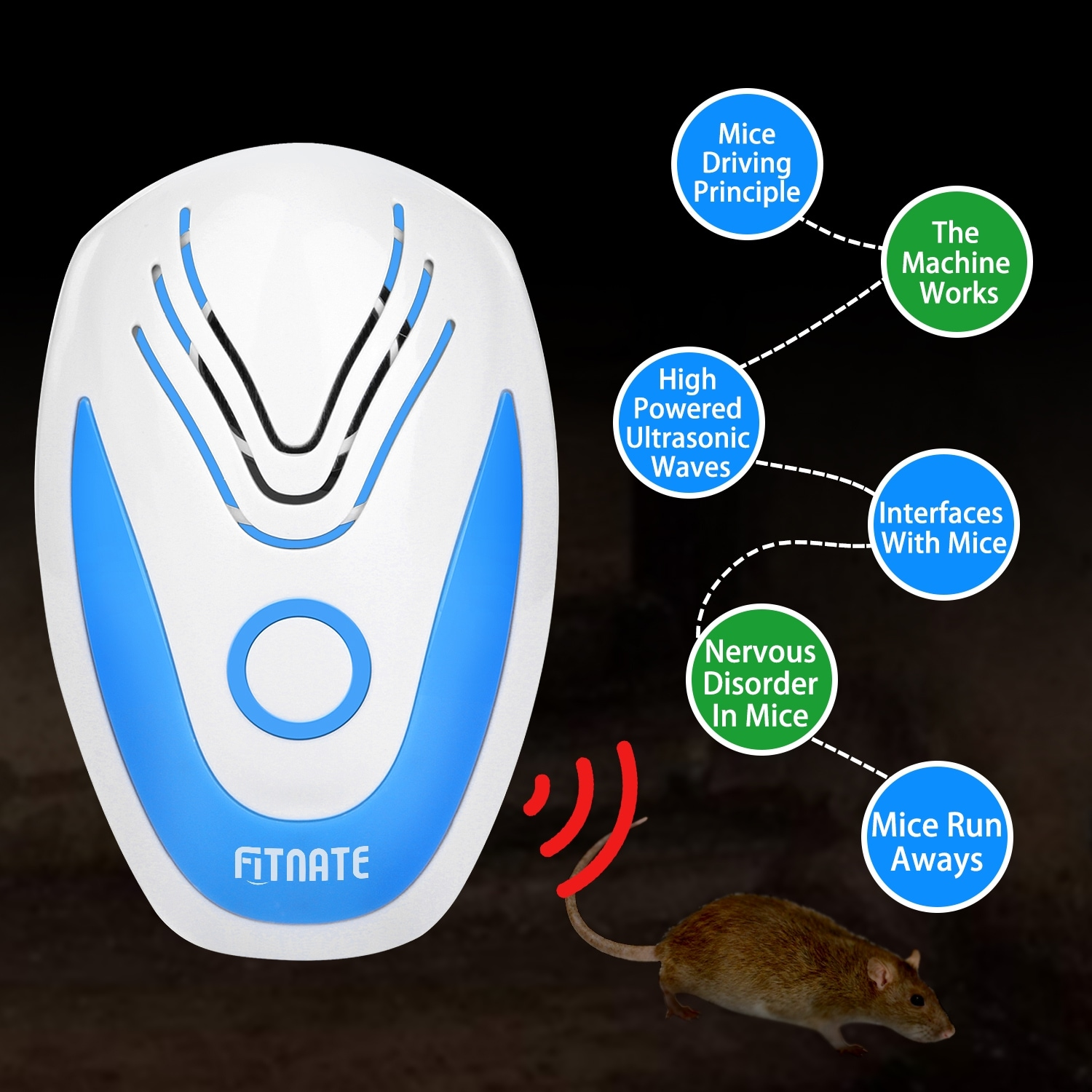 Ultrasonic Electronic Pest Repellers-Electronic Pest control Bug Killers  for Mosquitos Ants Rats & Mice Bait Fleas