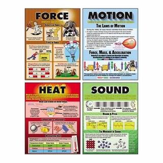 Force Motion Sound & Heat Teaching