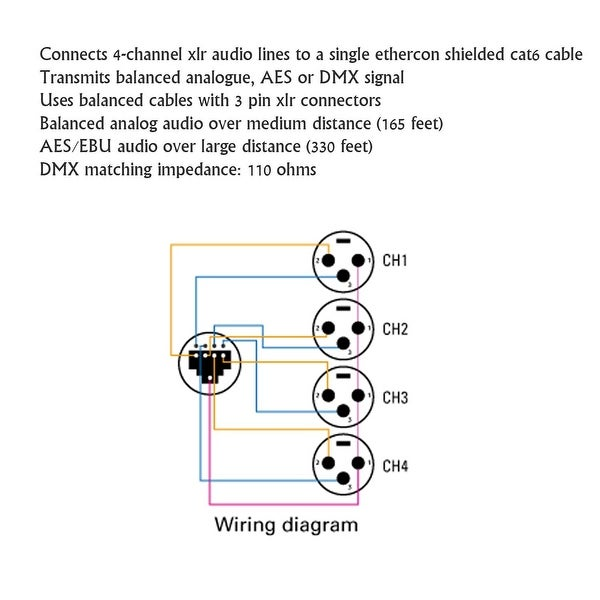Wiring Diagram Cat5 To Dmx - Wiring Diagram Liry on