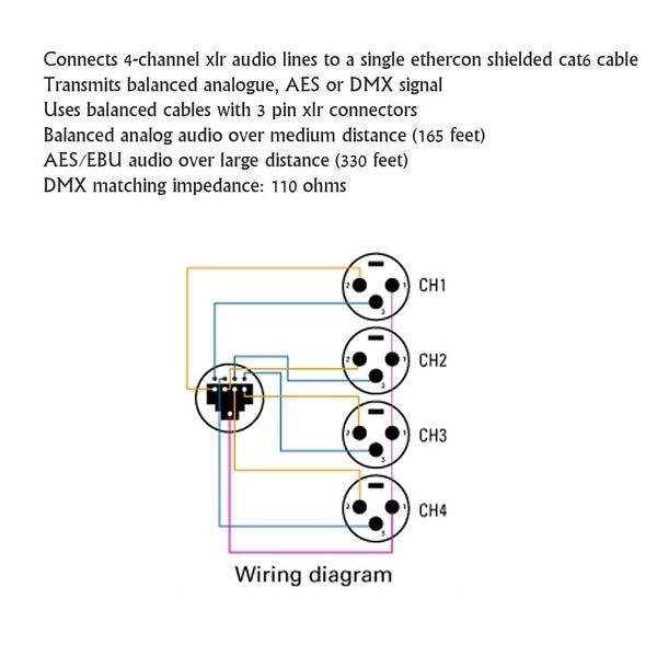 dmx to rj45 wiring diagram wiring diagrams show Wifi Wiring Diagram