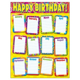 Chart Razzle Dazzle Birthday