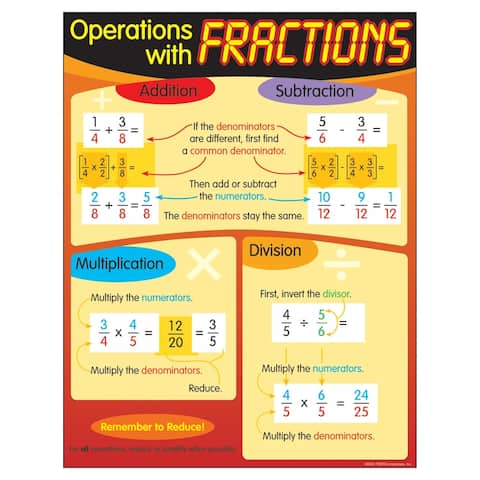 (6 Ea) Chart Operations With Fractions