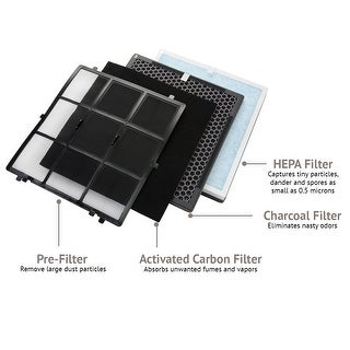 Ivation 4 Replacement Filters Set for IVAHEPA01 True HEPA Air Purifier Sanitizer and Deodorizer