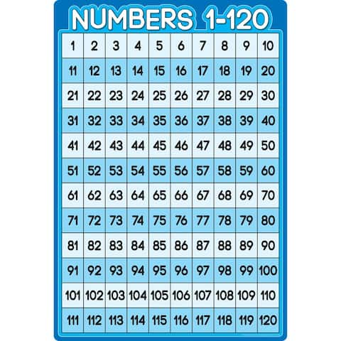 "Smart Poly® Chart Numbers 1-100, 13"" x 19"""