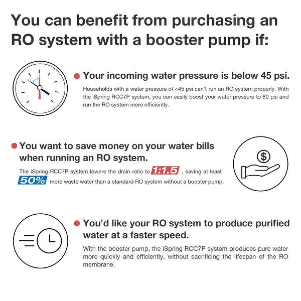iSpring RCC7U Under Sink 6-Stage Reverse Osmosis RO Drinking Water Filtration System with UV Ultraviolet Filter