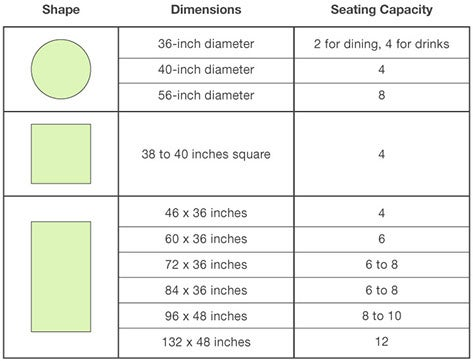 Table sizing chart