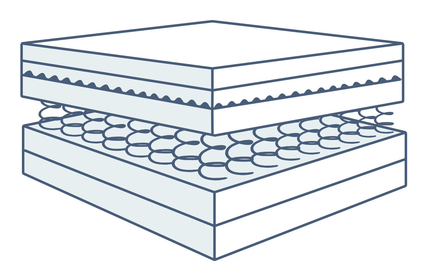 Illustration of an innerspring mattress