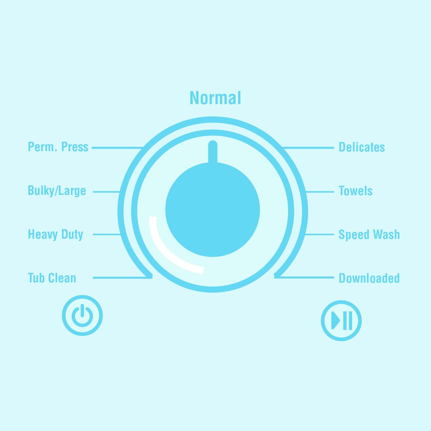 Dorable Average Tub Dimensions Photo - Bathtub Ideas - dilata.info