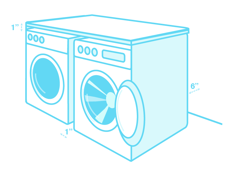 Illustration of how a washer and dryer should fit in a lundry room with dimensions