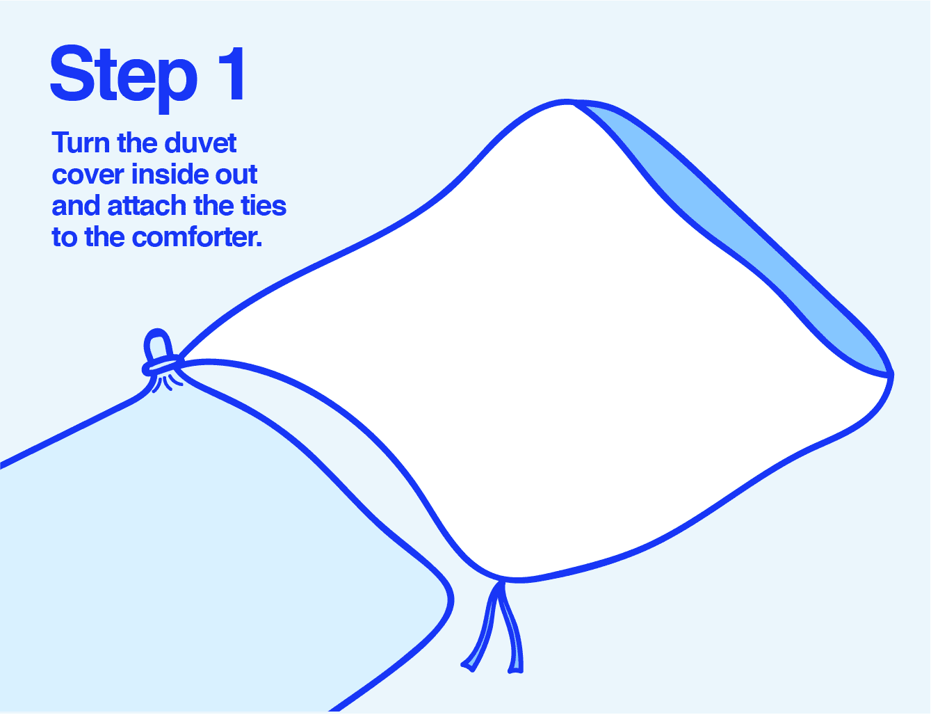 Info graphic of a comforter being placed in a duvet cover