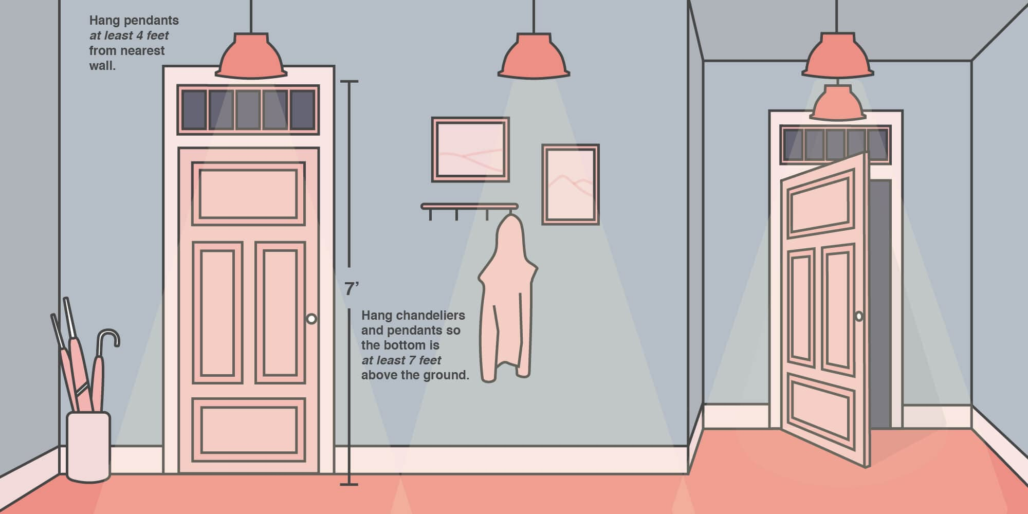 An infographic of a pendant hanging in an entryway