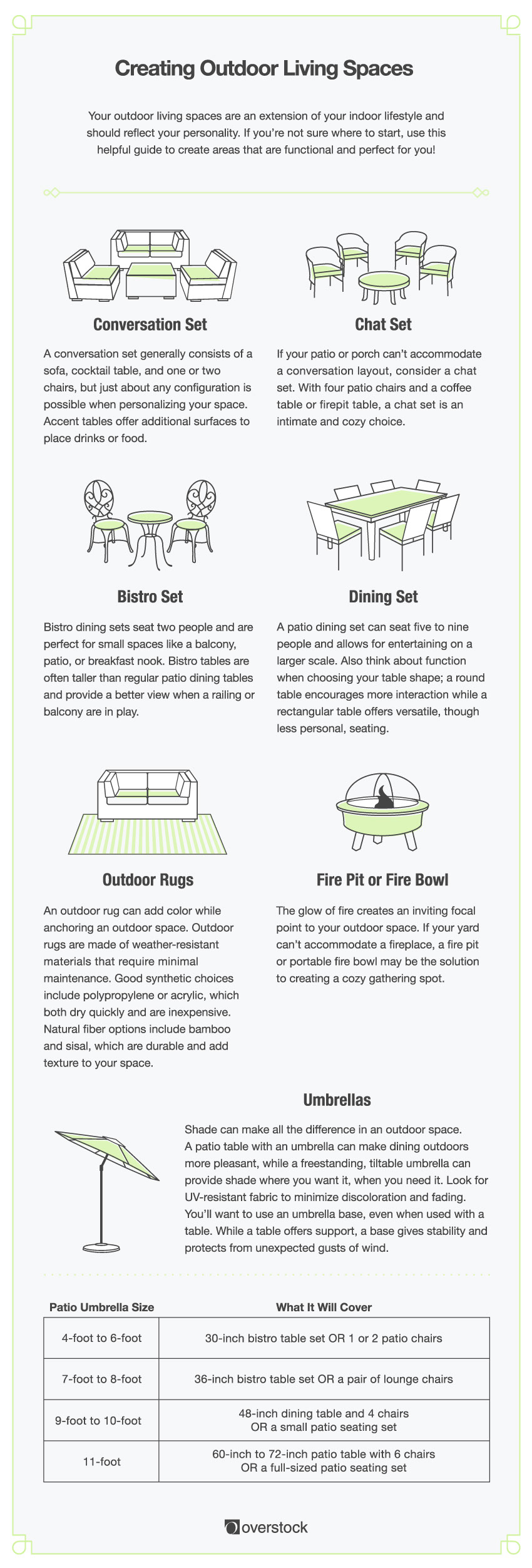 Creating Outdoor Living Spaces: Your outdoor living spaces are an extension of your indoor lifestyle and should reflect your personality. Infographic.