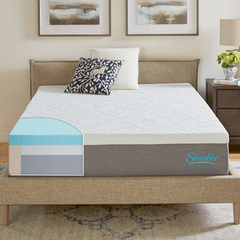 up to 60% off select memory foam by Comforpedic*