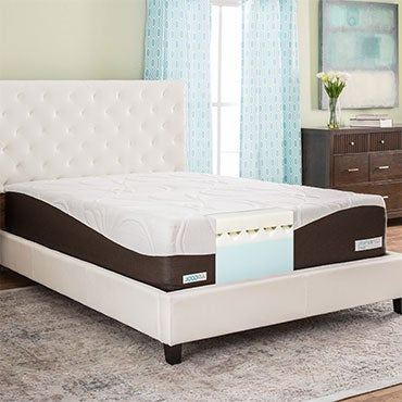 Average price for queen mattress and box spring