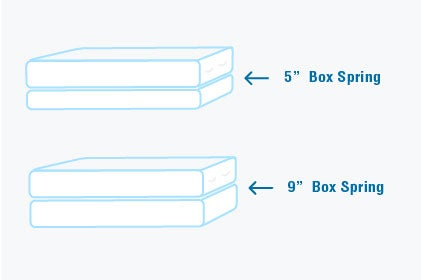 Select a Box Spring For Your Desired Bed Height